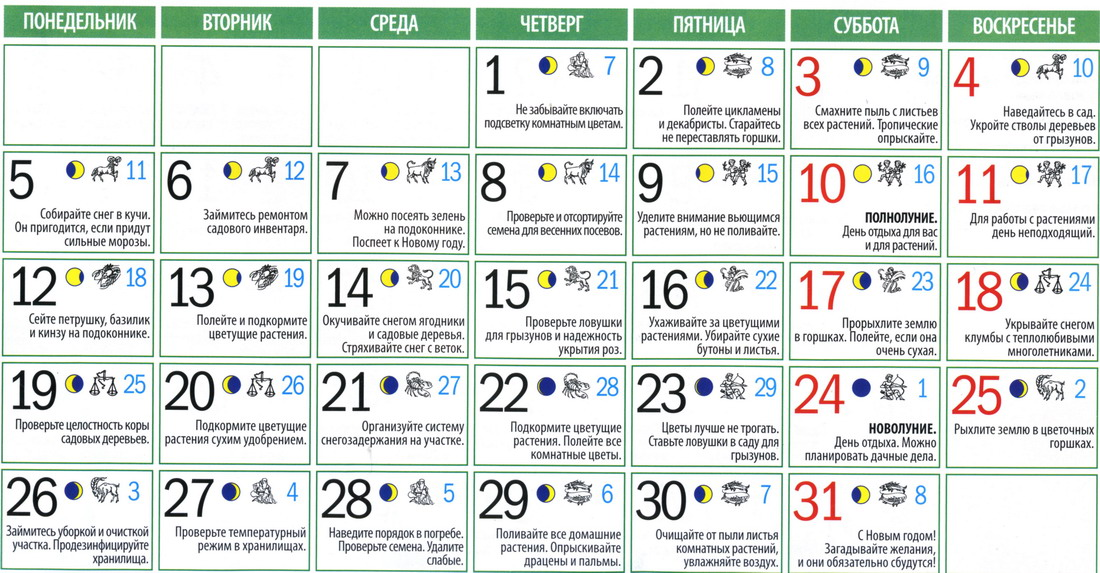 Лунный календарь при шитье