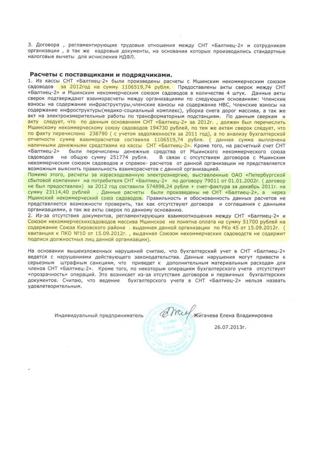 F Анализ состояния бухгалтерского учета в СНТ